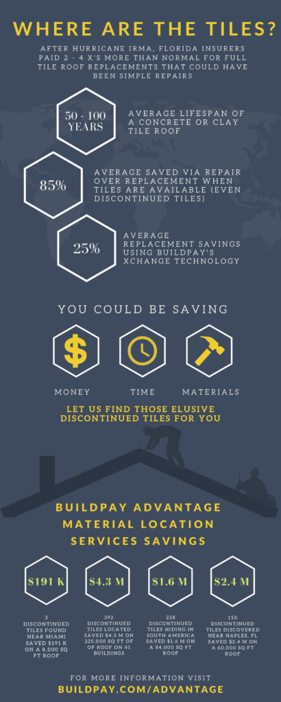 "Tile Locating Infographic for ""Discontinued"" Tile"